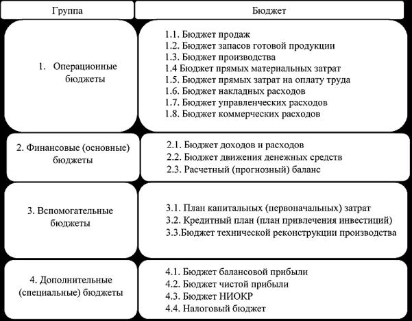 https://moluch.ru/th/blmcbn/1581/1581.006.png