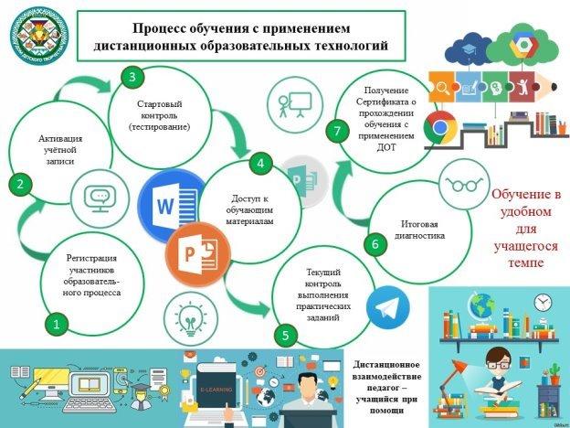 C:\Users\Ольга\Desktop\Схема 1..JPG