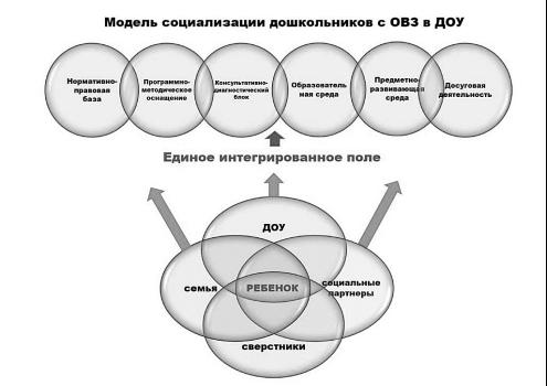 C:\Users\Александр\Downloads\модель (1).jpg