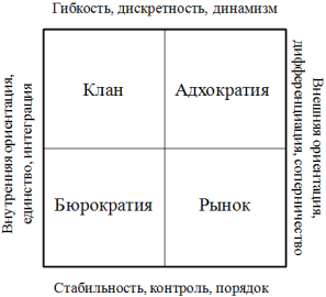 http://ekonomika.snauka.ru/wp-content/uploads/2014/02/ris31.png