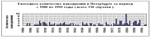 http://www.meteo.nw.ru/images/userimages/16-12-3.bmp