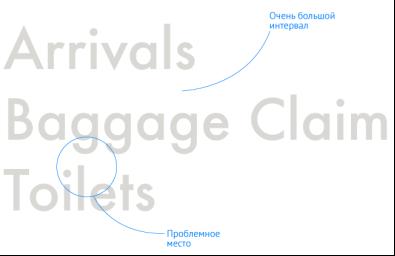 http://steblina.com/images/spravochnik/nav-fonts/contrast-problems.png