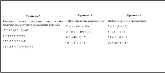 Примеры дифференцированных заданий по математике
