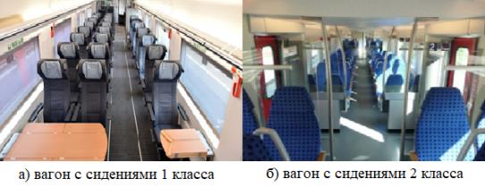Пассажирские вагоны с сидениями первого и второго классов, принадлежащие компании «Deutche Bahn»