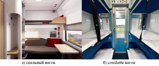 Интерьер пассажирского спального вагона в Австрии