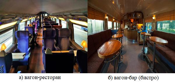 Вагоны для обслуживания и приятного времяпровождения пассажиров