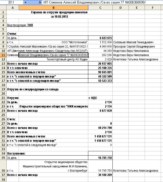 регламент по работе с дебиторской задолженностью