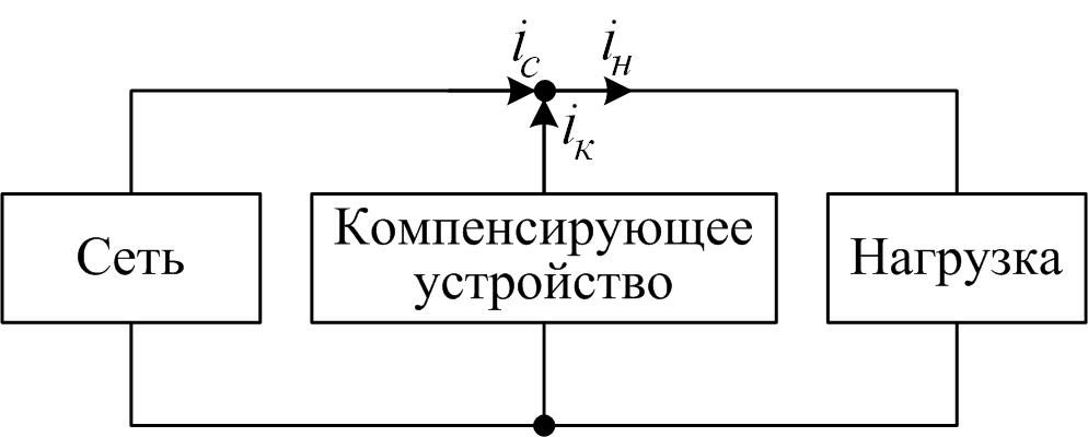 Схема реактивных токов