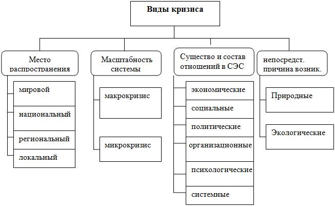 Главная  Образовательный комплекс Поиск
