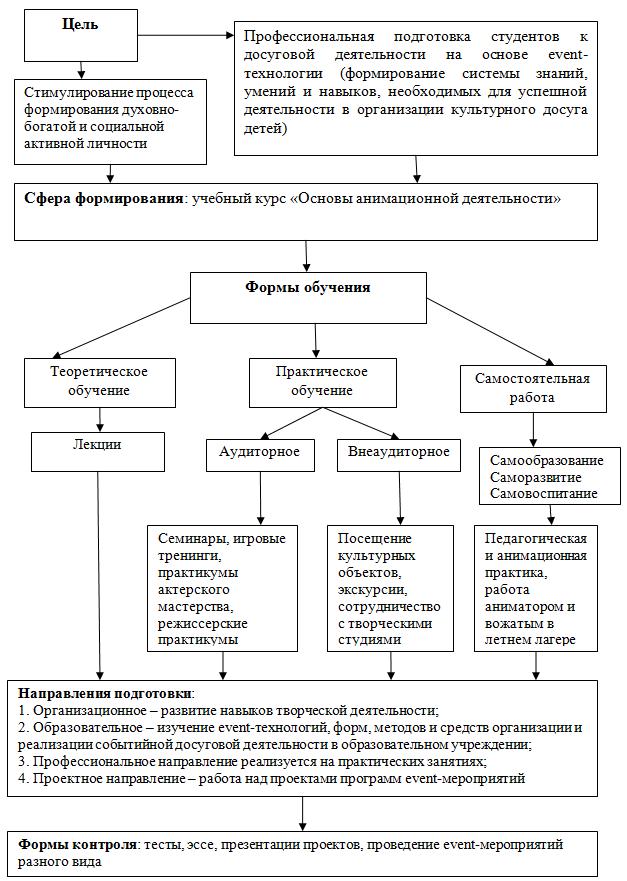 Подпрограмма я - гражданин россии направлена на формирование социально активной личности гражданина и патриота