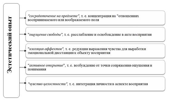 Описание: рис 3.jpg