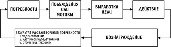 Описание: C:\Documents and Settings\Администратор\Рабочий стол\1.png