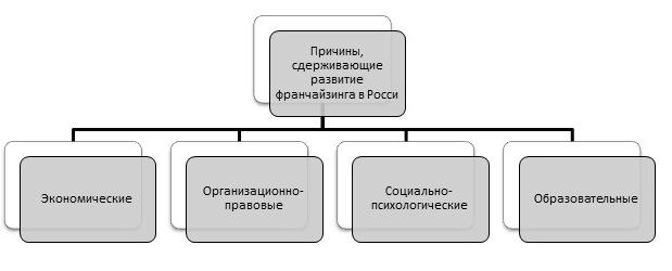Описание: C:\Users\Лена\Desktop\Безымянный4.jpg
