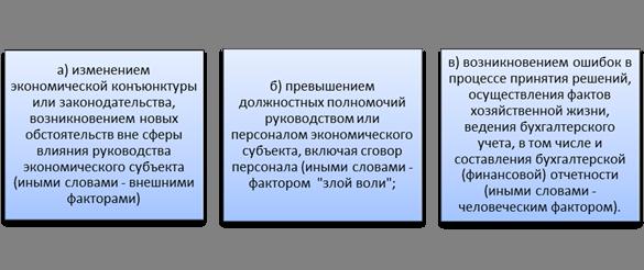 положение о внутреннем контроле предприятия образец 2014
