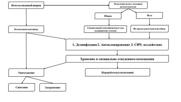 Описание: C:\Users\Николай\Desktop\Слайд1.JPG