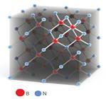 Структура кристаллической решетки кубического нитрида бора
