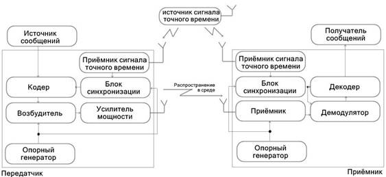 Описание: C:\Users\Антон\AppData\Local\Microsoft\Windows\Temporary Internet Files\Content.Word\FnOOTTS_TUU.JPG