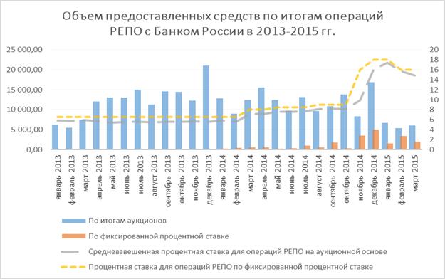 Операции центрального банка на открытом рынке форекс, ооо иваново