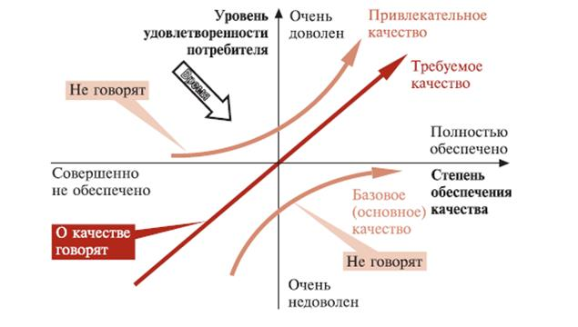 http://inventech.ru/pic/methods-14.gif