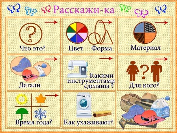 http://www.irinadeeva.ru/pedkopilka/1.jpg