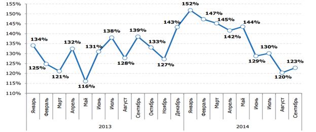 Изображение - Текущий анализ ипотеки и ситуации на рынке ипотечного кредитования в россии image002