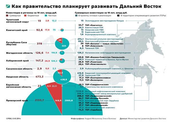 http://pics.v6.top.rbc.ru/v6_top_pics/media/img/2/89/284126201548892.jpg