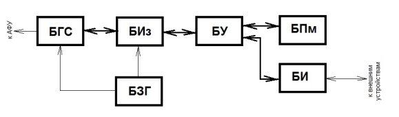 структурка КСВ.jpg