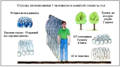 http://bio.1september.ru/2003/12/10.jpg