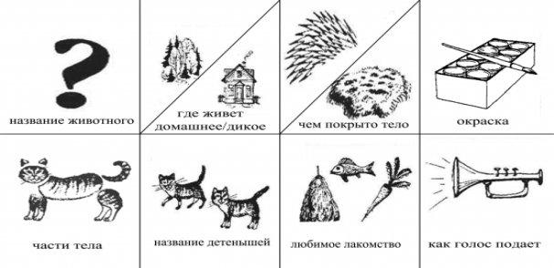 https://ds05.infourok.ru/uploads/ex/0ff9/00065188-c52bf4dd/hello_html_m3216a5a2.jpg