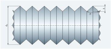 Рис. 1. Поверхность с треугольными кольцевыми впадинами и выступами