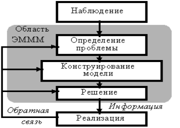 http://www.bestreferat.ru/images/paper/48/56/8075648.png