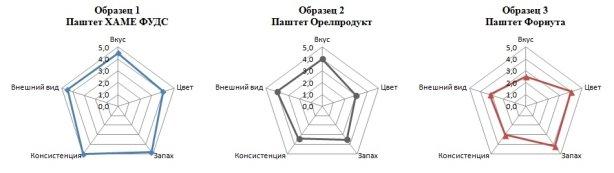 Профилограммы.jpg