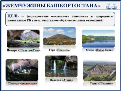 Проект «Жемчужины Башкортостана»
