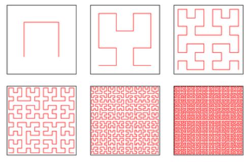 C:\Users\Алина\Desktop\Статья - фракталы в электротехнике\350px-Hilbert_curve - рекурсивная кривая Пеано.png