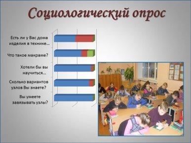C:\Users\Lena\Desktop\школа\школа общ\НОУ\2018 г\Моисеев Макраме\работа\Презентация Макраме2\Слайд5.JPG