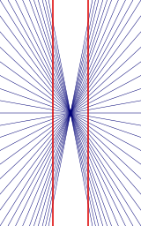 https://upload.wikimedia.org/wikipedia/commons/thumb/a/a0/Hering_illusion.svg/160px-Hering_illusion.svg.png