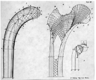 http://personal.strath.ac.uk/j.wood/Biomimetics/inspirtational%20designs/Eiffel%20Tower_files/image001.jpg