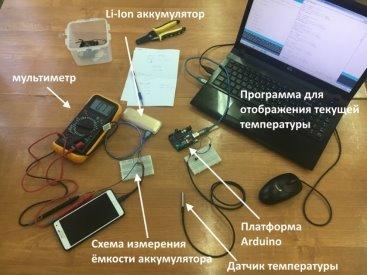 D:\vanchop\YandexDisk\Школа\Школа 12\Факультатив Нанотехнологии\Сириус\Аккумуляторы\temp\Безымянный.jpg