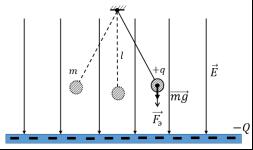 Математический маятник в однородном электростатическом поле заряженной пластины и гравитационном поле Земли