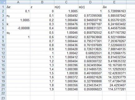 Расчетная таблица в Microsoft Excel