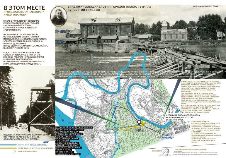 Коллаж. Эскиз информационного щита на Гороховской тропе. Март 2021.(в разработке, автор https://vk.com/yolko123)