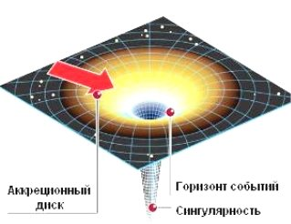 http://galspace.spb.ru/index130.file/6.jpg