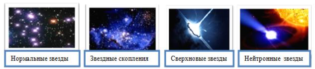 Происхождение галактик и звезд статья из журнала