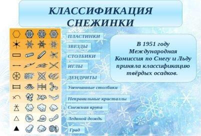 Описание: http://fs00.infourok.ru/images/doc/306/305982/640/img4.jpg