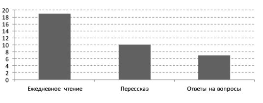 C:\Users\hvaschevskaya\Desktop\13.png