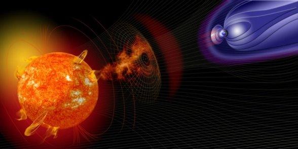Изменение магнитного поля Земли
