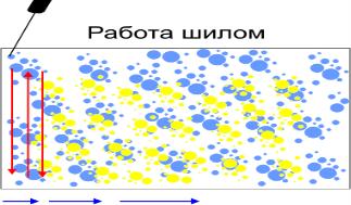 http://shop.pechatitut.ru/media/Ebru/Sekreti/fon_shilo_3.gif
