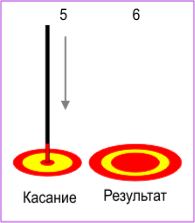 http://shop.pechatitut.ru/media/Ebru/Sekreti/Tulpan/tulpan_3.gif